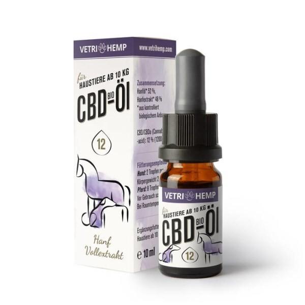 LOGO_VETRIHEMP Bio CBD-Öl 12%