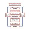 LOGO_Analyse/Technische Leistung