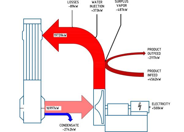 LOGO_Mechanical Vapour Recompressor Evaporation