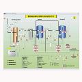 LOGO_Elektronische Prozesssteuerung/Prozessvisualisierung