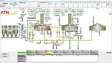 LOGO_Prozessbild - Beispiel Südhaus