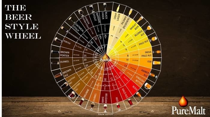 LOGO_Beer Style Wheel