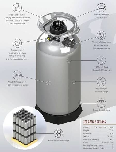 LOGO_19.5 liter Pet Beer Keg