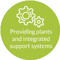 LOGO_Providing plants and integrated support systems