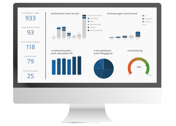 LOGO_Management Informations-Dashboard