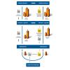 LOGO_Ausgabe und Annahmeschema für R-Flaschen und Übernahmescheine