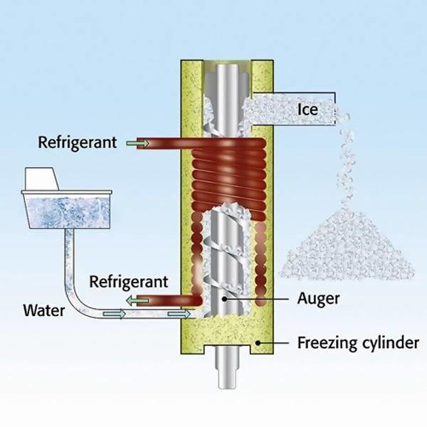 LOGO_Hygienic Ice Production