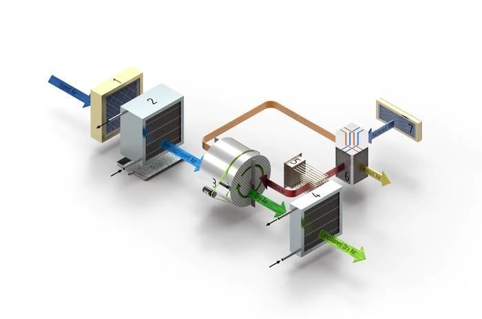 LOGO_ULT Dry-Tec® modular-system series