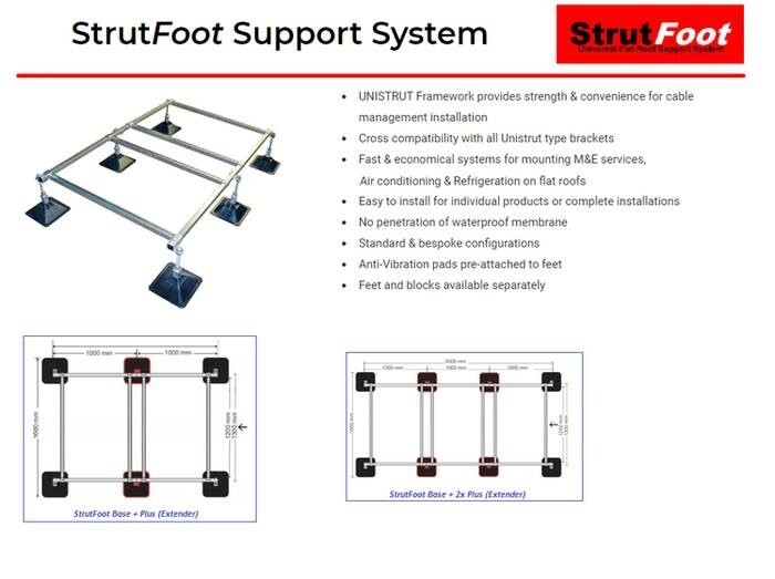 LOGO_StrutFoot Support System