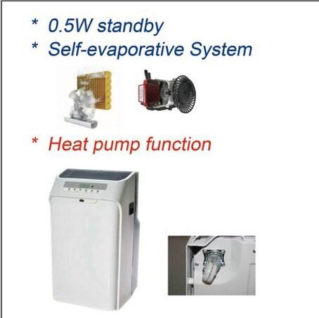 LOGO_Portable Air conditioners
