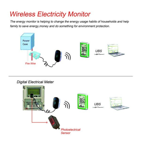 LOGO_Wireless Electricity Monitor