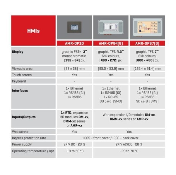 LOGO_HMIs - Benutzerschnittstellen