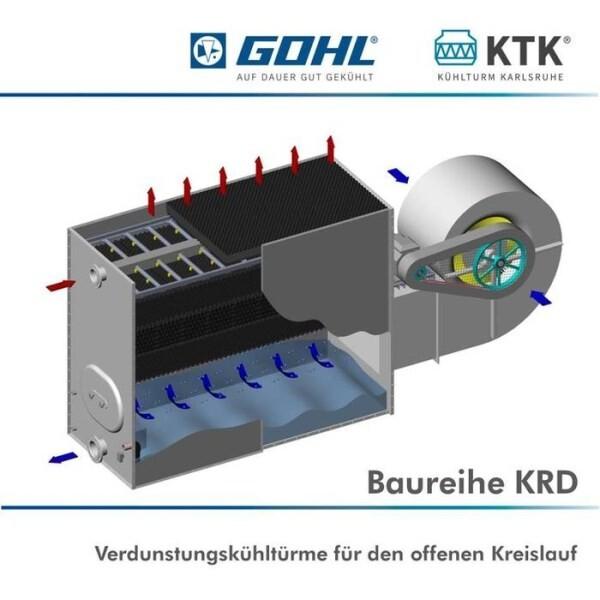 LOGO_Cooling tower series  KRD (KTK KÜHLTURM KARLSRUHE)