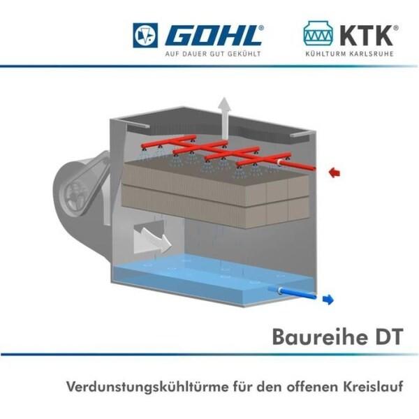 LOGO_Cooling Tower series DT, DT XL, SK (GOHL)