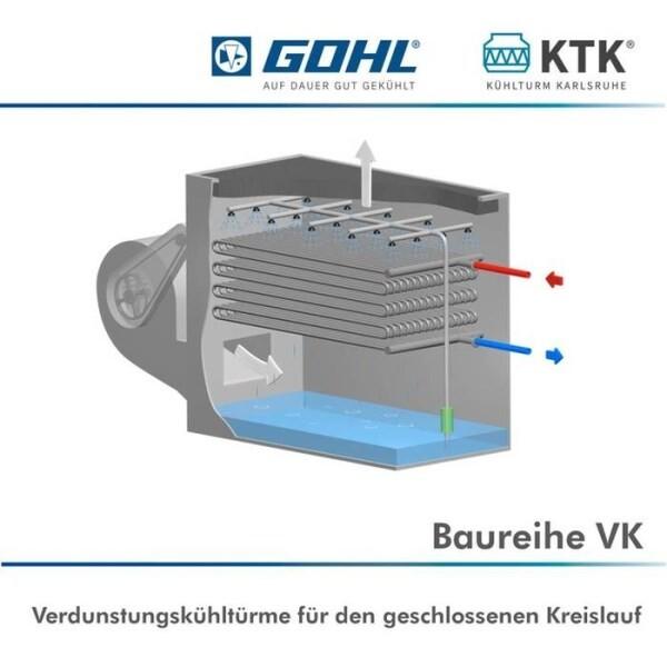 LOGO_Kühlturm-Baureihe VK  (GOHL)