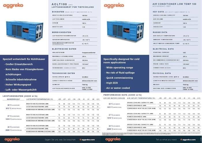 LOGO_ACLT100 - Luft- oder Wassergekühlt