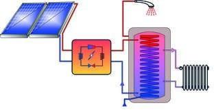 LOGO_Photovoltaisch-Thermischer Hybrid Kollektor (PVT) und Wärmepumpe
