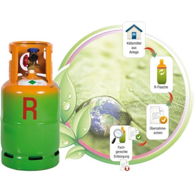 LOGO_Return / Disposal / Recycling