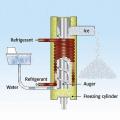 LOGO_Hygienische Eisproduktion