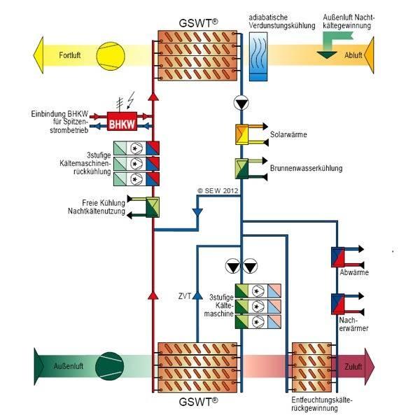 LOGO_GSWT®-heat exchanger