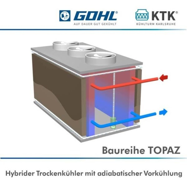 LOGO_Cooling tower series  TOPAZ (GOHL)