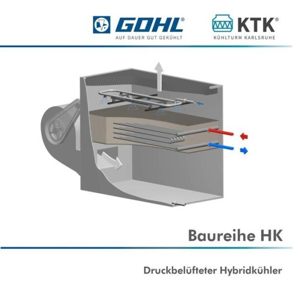 LOGO_Cooling Tower series HK (GOHL)