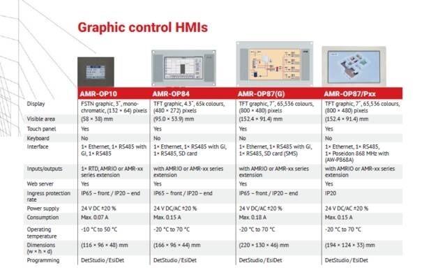 LOGO_Control HMIs