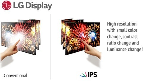 LOGO_IPS-Displays von LG Display