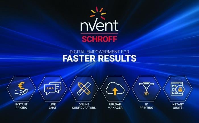 LOGO_nVent SCHROFF verbessert digitalen Workflow durch abgestimmte Tools und Prozesse