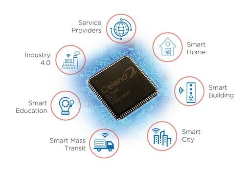 LOGO_CL8000 - Wi-Fi 6 (802.11ax) Concurrent Dual Band 8T8R PCIe Chip
