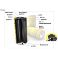 LOGO_Panasonic Lithium Batterien
