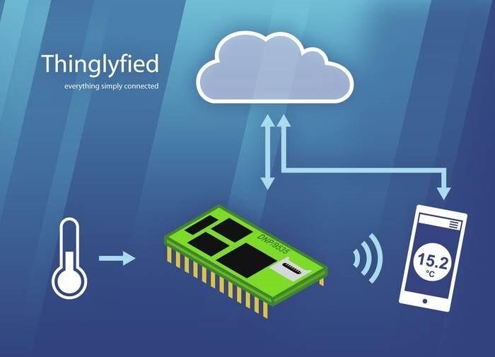 LOGO_IoT-Modul DNP/9535