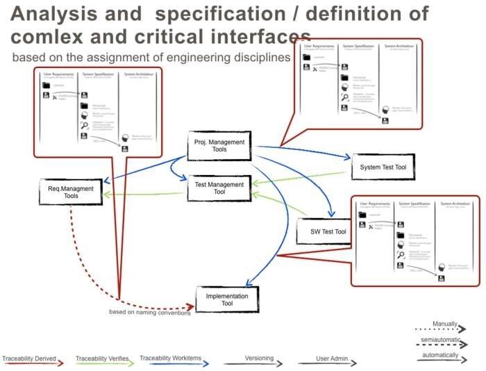 LOGO_Collaboration als Schlüsseldisziplin