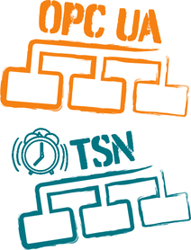 LOGO_Project: Real-time network (OPC UA PubSub over TSN)
