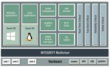 LOGO_INTEGRITY Multivisor