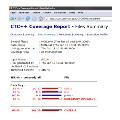 LOGO_Testwell CTC++ Test Coverage Analyzer for C, C++, Java and C#