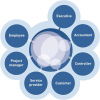 LOGO_Project Management Software Projektron BCS