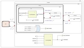 LOGO_ANSYS-Lösungen für Eingebettete Systeme und Software