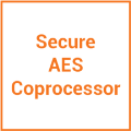LOGO_Secure AES Coprocessor