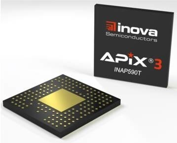 LOGO_INAP590T – HDMI to APIX2 – Serializer Bridge