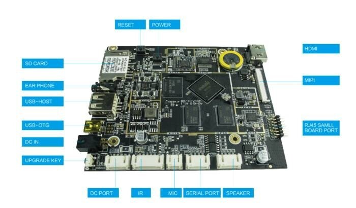 LOGO_Android Embedded Board