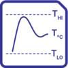 LOGO_agileTSENSE GP: Temperature Sensor