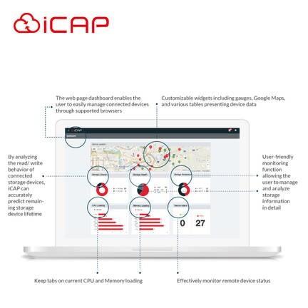 LOGO_iCAP(Innodisk Cloud Administration Platform)