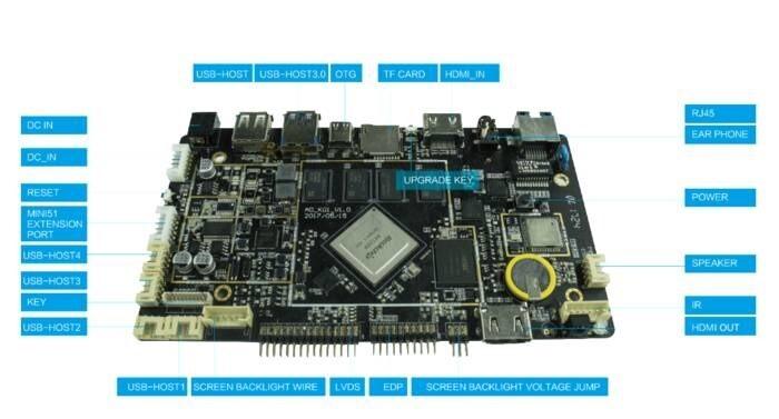 LOGO_Embedded System Board