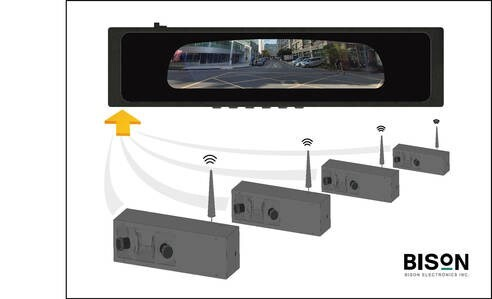 LOGO_Wireless Viewing and Recording System for vehicle