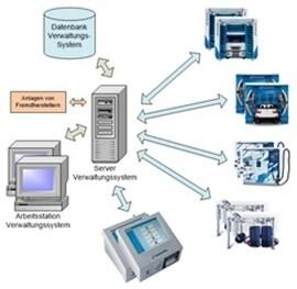 LOGO_Systemlösungen - wir realisieren für Sie passgenaue Komponenten, Tools, Systeme und Gesamtlösungen
