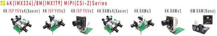 LOGO_4K/8M Camera modules for NVIDIA Jetson series