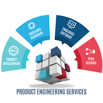 LOGO_Product Engineering Services