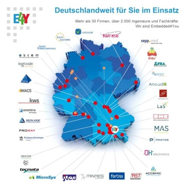 LOGO_Embedded4You e.V. - Warum Embedded4You ?