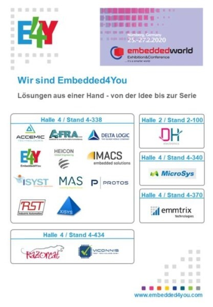 LOGO_Embedded4You e.V. - Overview of our participating members